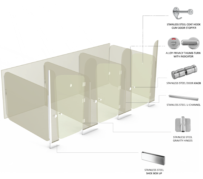 Kiddie World